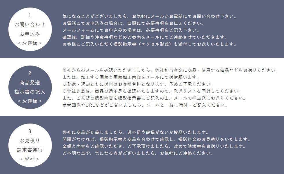 1:お問い合わせ・お申込み→2:商品発送・指示書の記入→3:お見積り・請求書発行